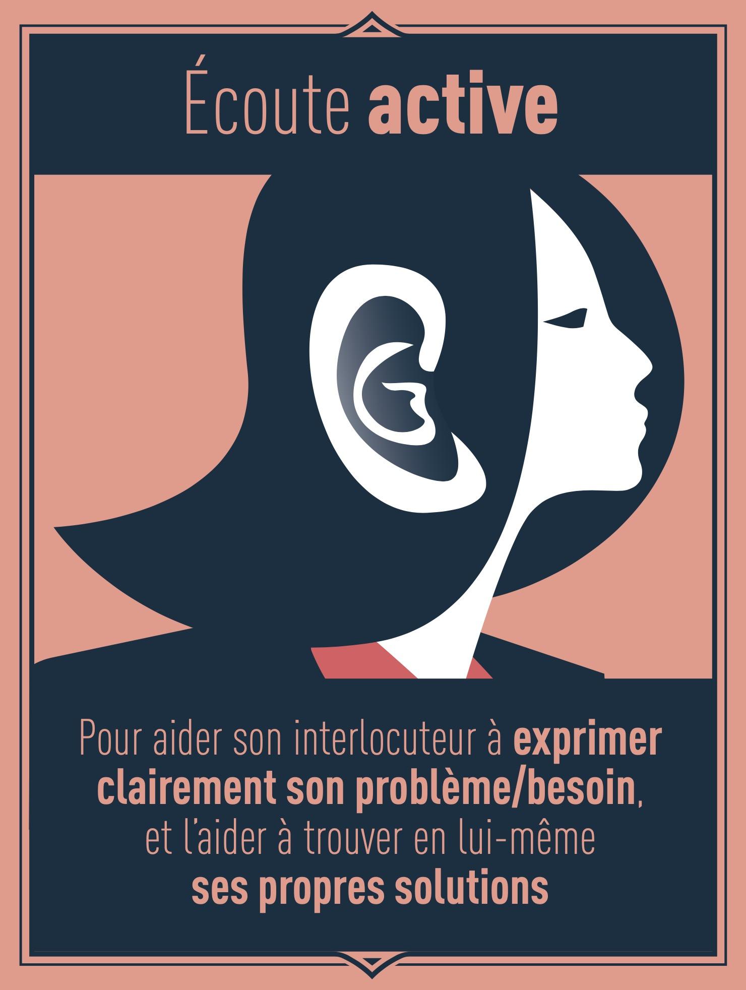Ecoute active : pour aider son interlocuteur à exprimer clairement son problème/besoin, et l'aider à trouver en lui-même ses propres solutions