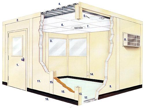 Anatomy of a Portafab Building