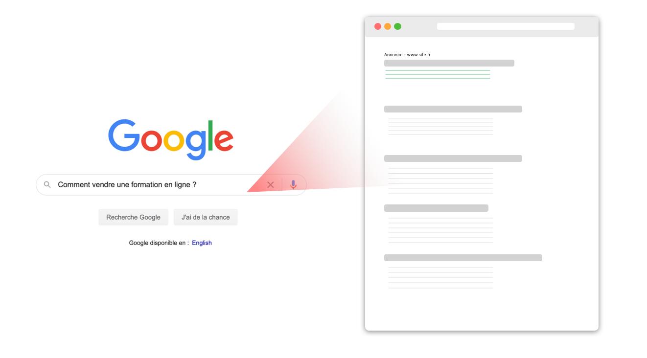 Représentation de Google affichant des résultats de recherche payant (SEA)