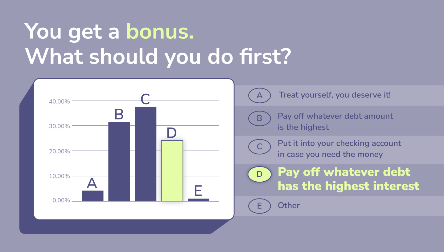 Options for spending a bonus