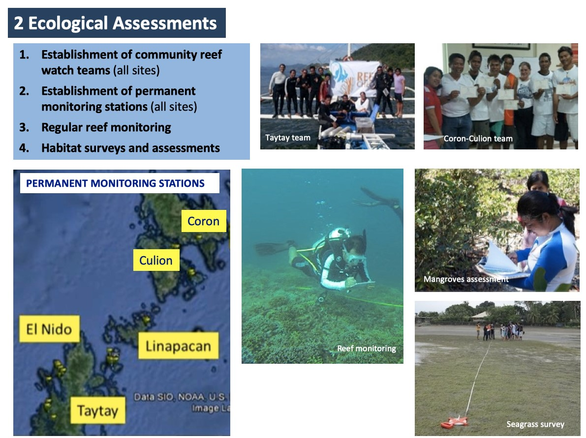 Ecological assessments