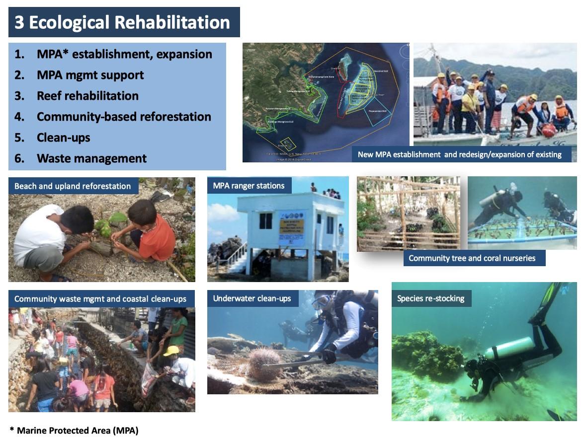 Ecological rehabilitation