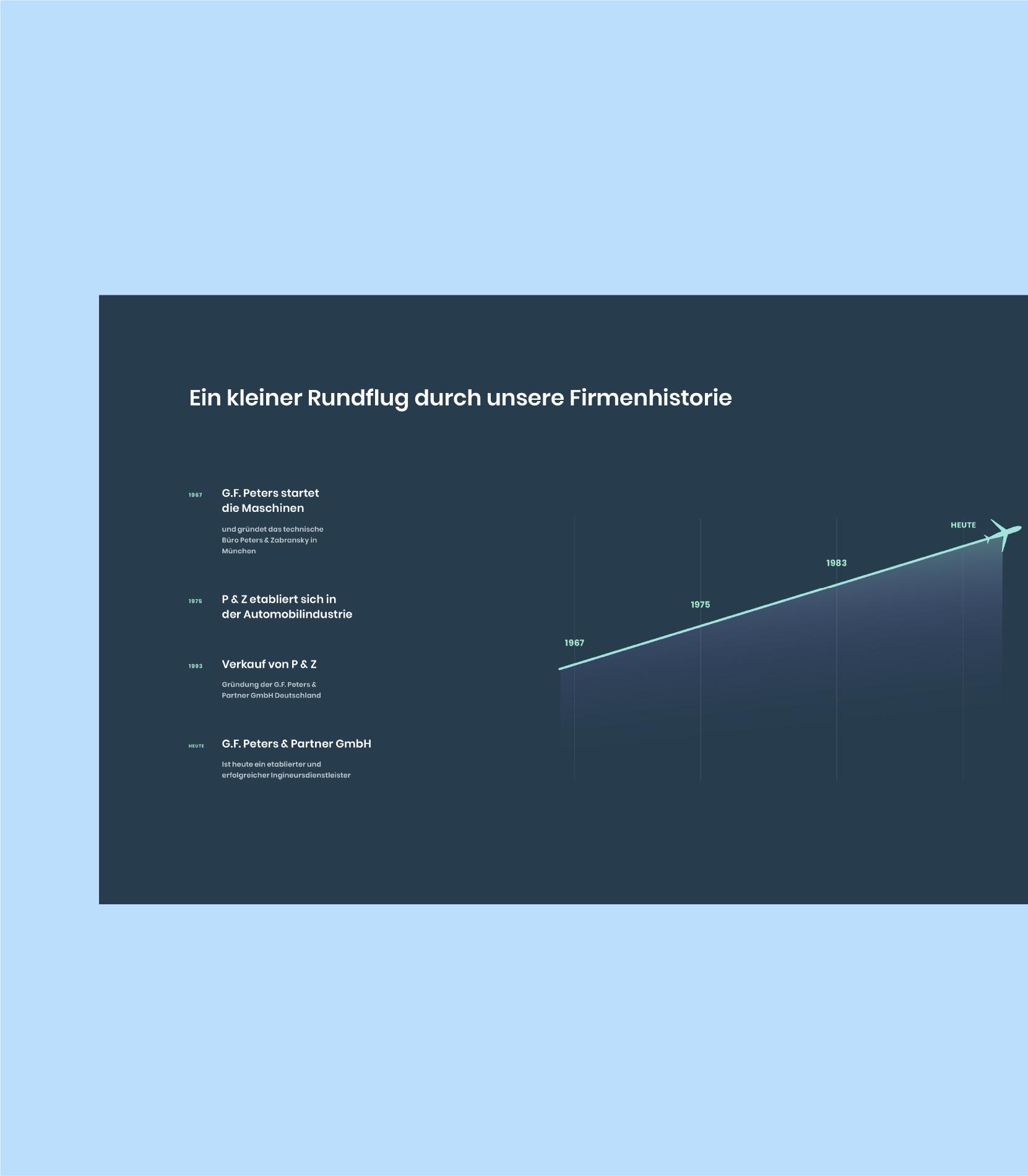 Bewerberportal und Branding für Peters+Partner