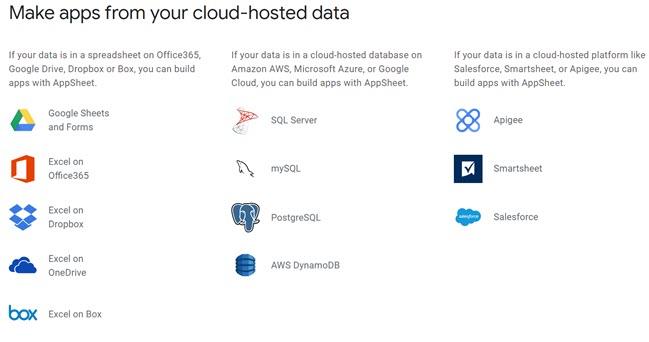 appsheet datasources