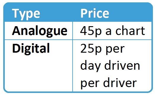 tacho-price