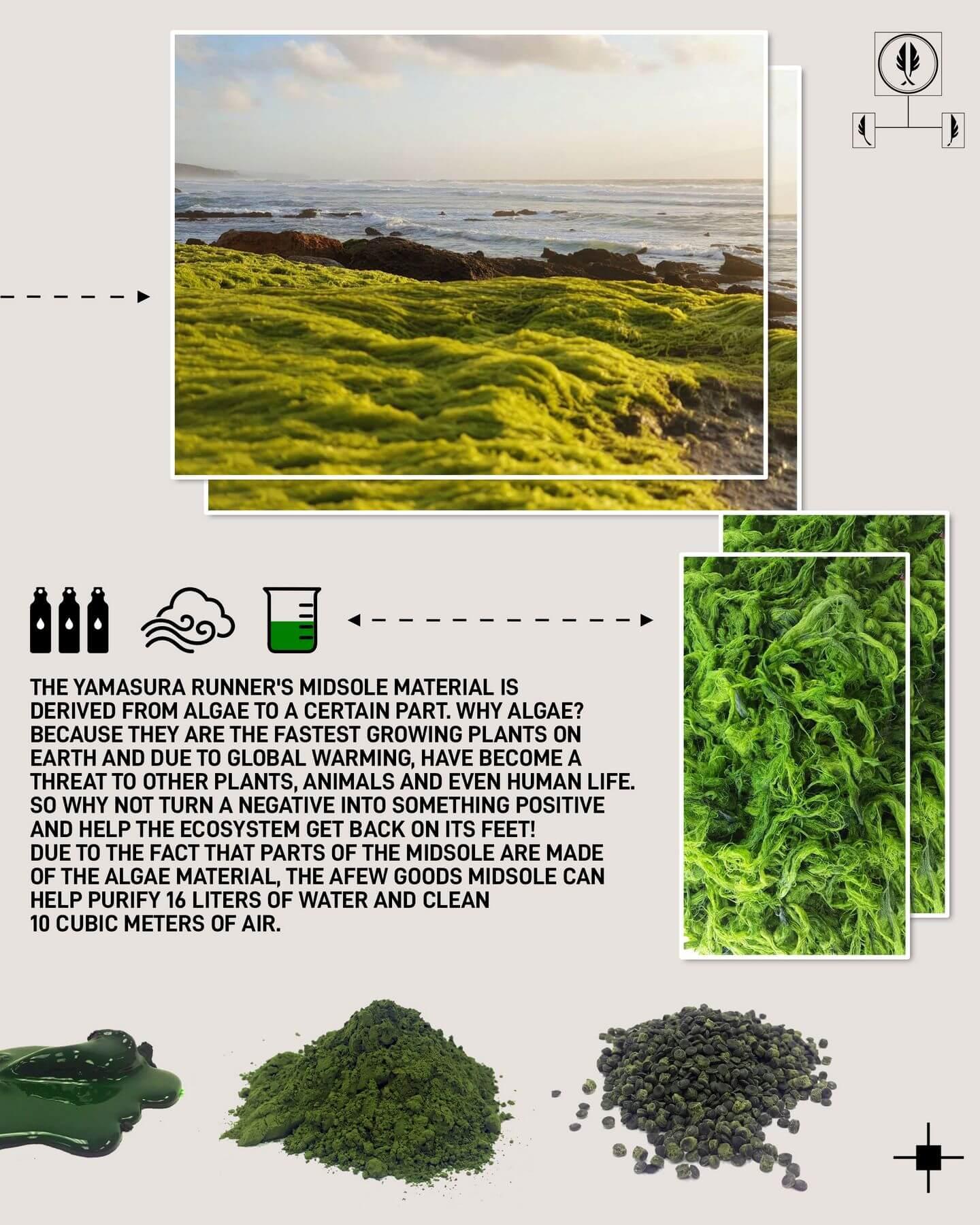 """used materials - Afew Goods - Yamasura Runner - """"Soil"""" - black/dark grey/soil brown - AG005YS01OG"""