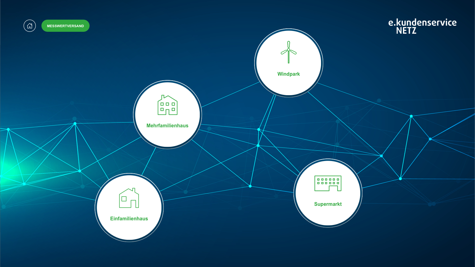 Touchscreen Menü - e.kundenservice Netz