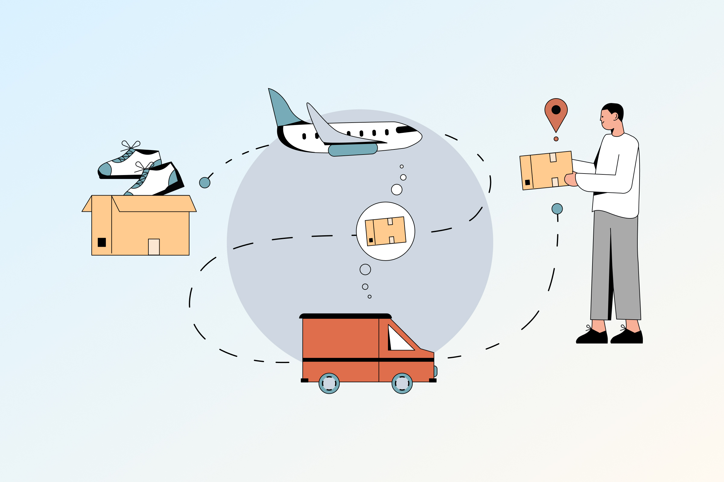 An Introduction to eCommerce Shipping