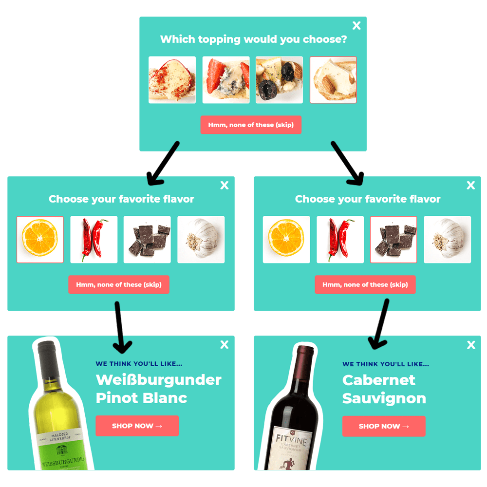 example of a short product recommendation quiz for wine