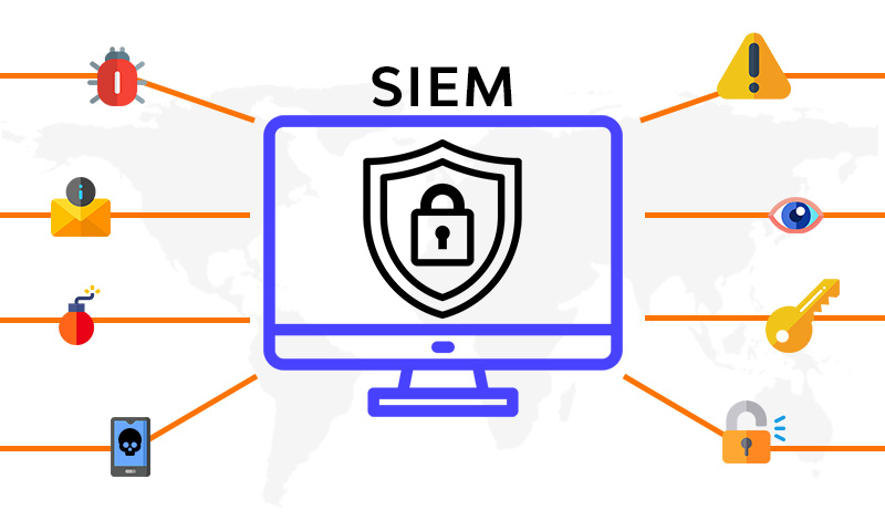 What's Security Information and Event Management Technology? - SIEM Part 1