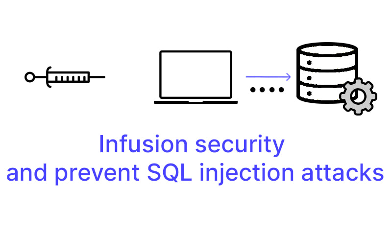 SQL Injection - SQL infusion security and Prevention.  Part 2