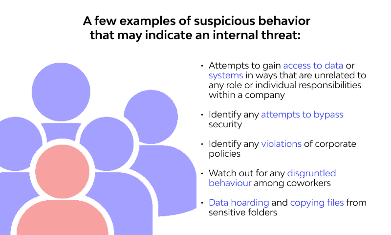 examples of suspicious behavior