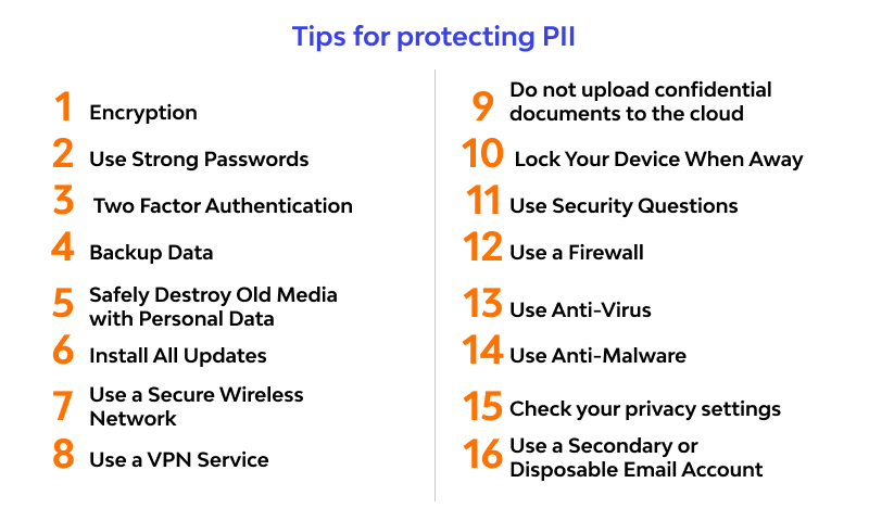 tips for protection PII