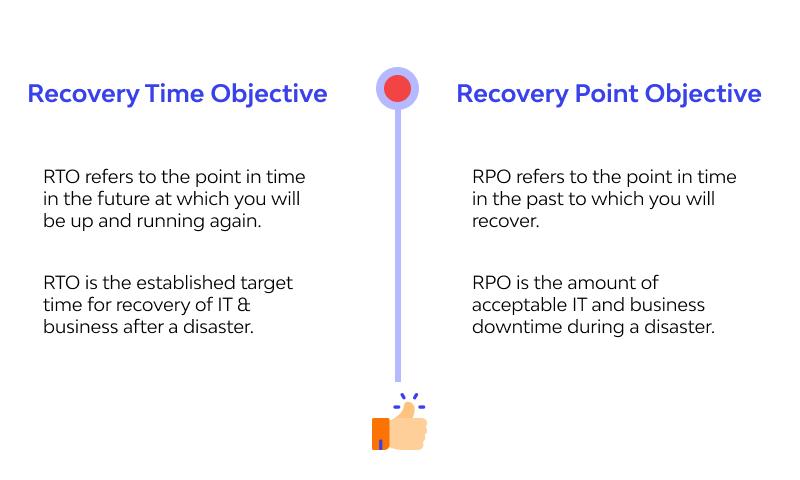 RTO vs RPO