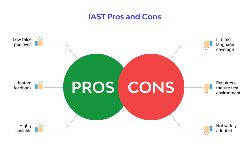IAST pros cons