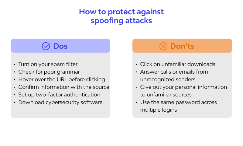 Protection Against IP Spoofing Attack