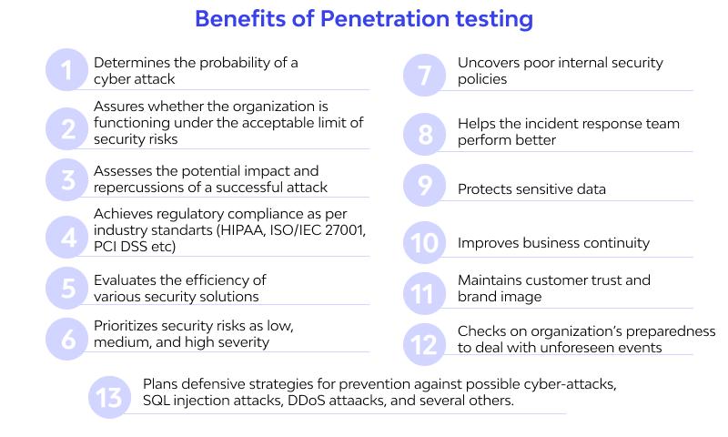 benefits of penetration testing