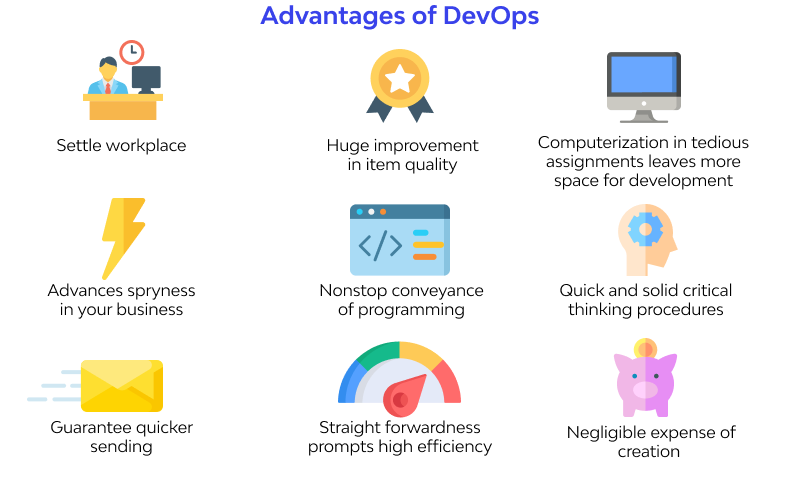 Advantages of DevOps