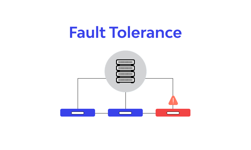 What is Fault Tolerance?