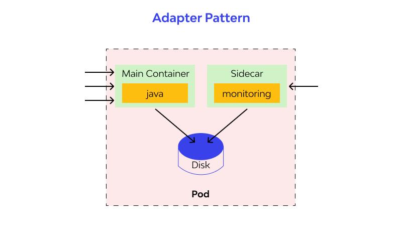 Adapter design