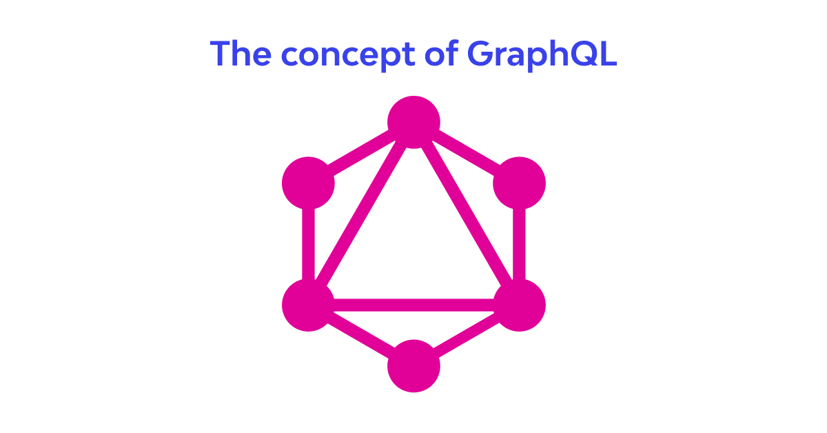 What is Graphql. Definition with example