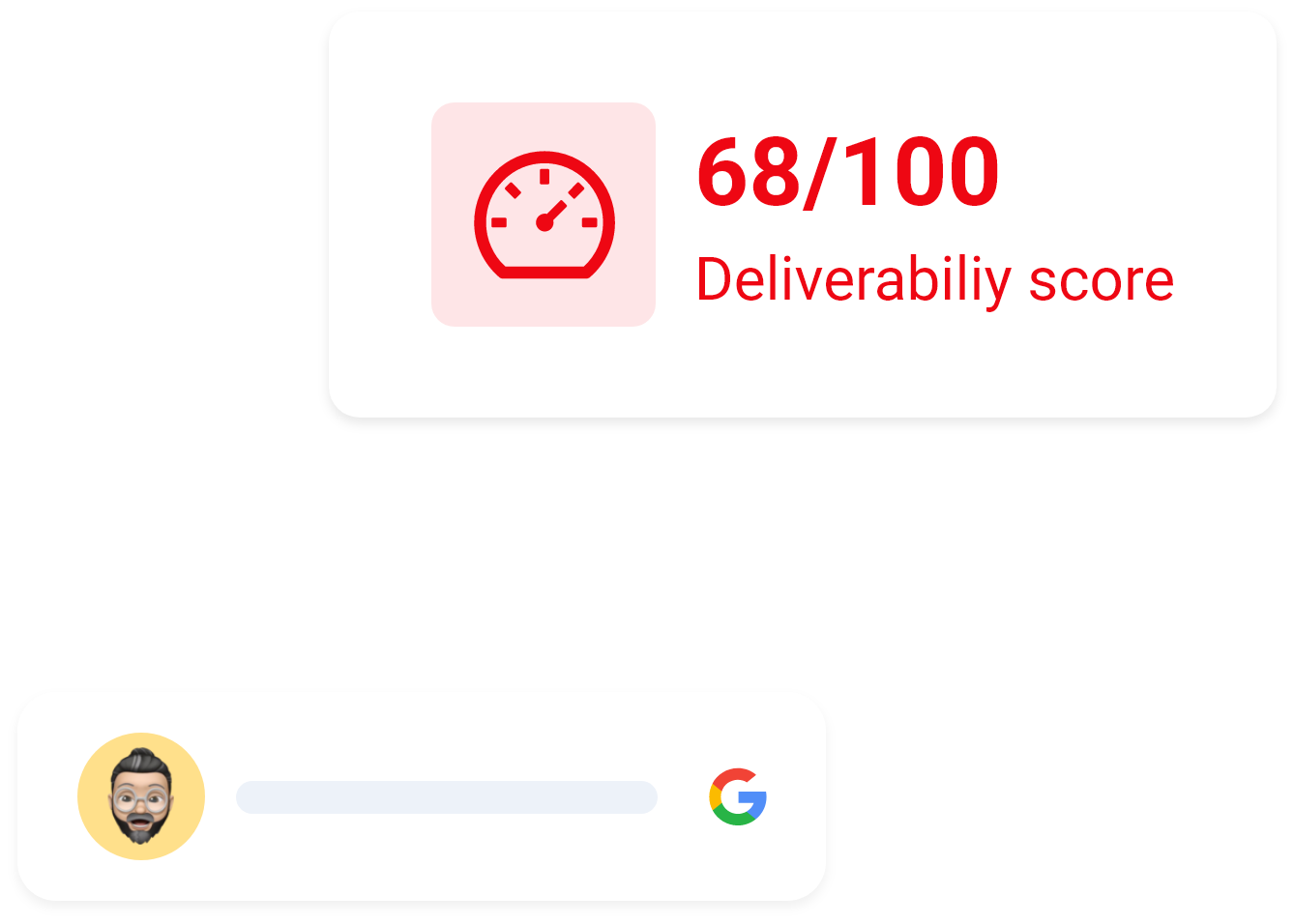Spam test score for your email