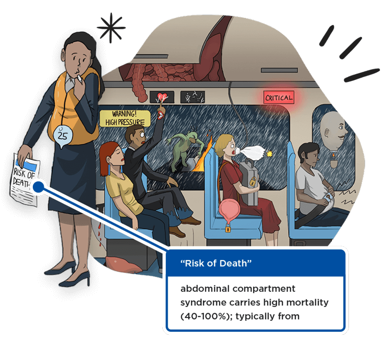 """Sketchy drawing of an airplane in crisis, featuring a flight attendant with a paper saying """"risk of death"""" to symbolize the high death rate of abdominal compartment syndrome"""