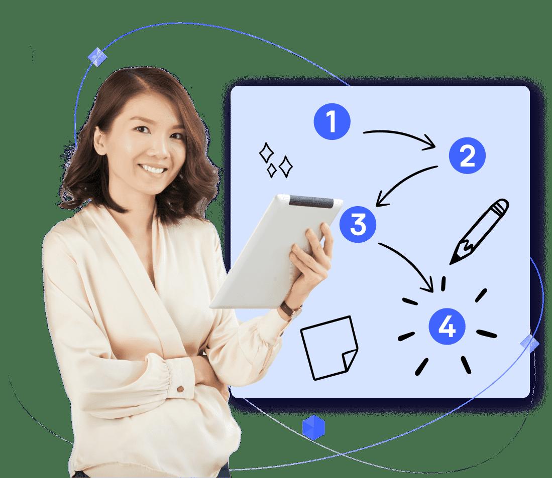 Devhaus EDG Website development service - EDG Process Illustration