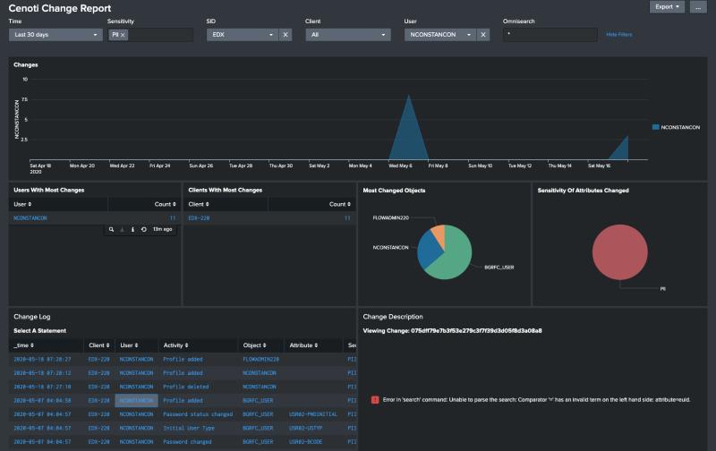 Splunk change report dashboard for Cenoti