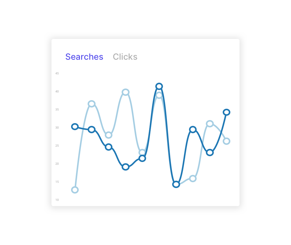 Search analytics feature