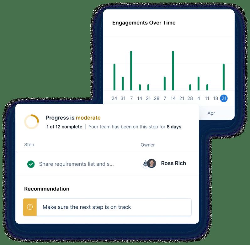 sales op widget example