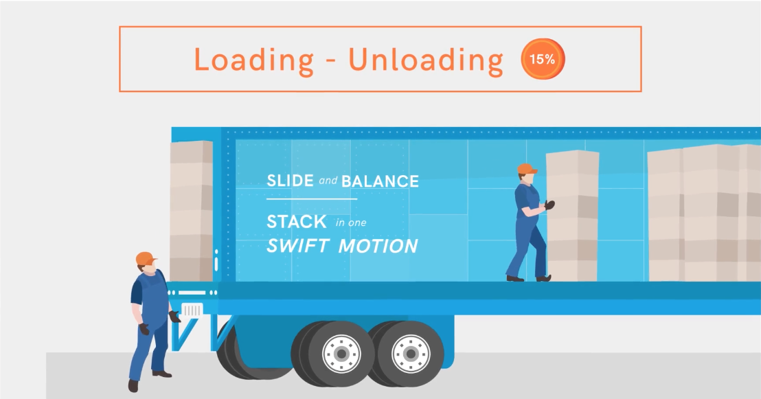 Pepsico engages employees with animations