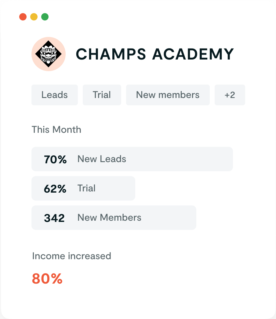 champs academy results