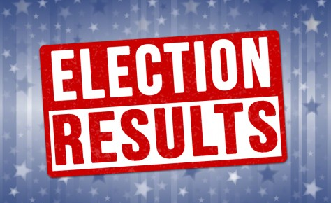 SCCEA Election Results