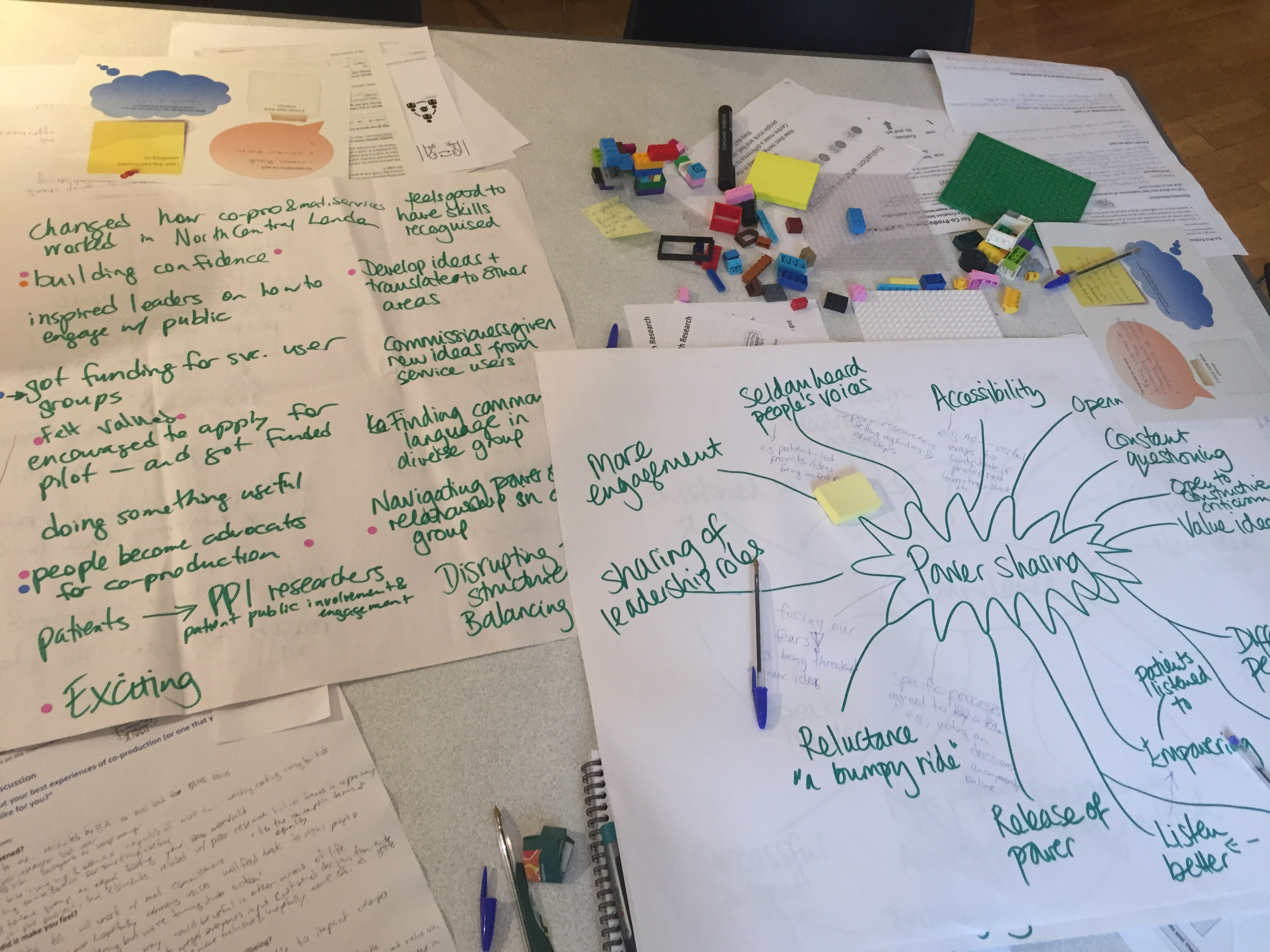 A collection of flipchart pages with brightly colour pen all over them, the notes are about power sharing.