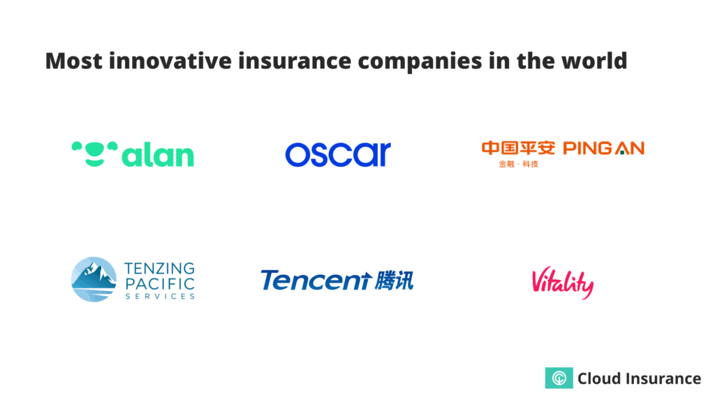 Most innovative insurance companies in the world