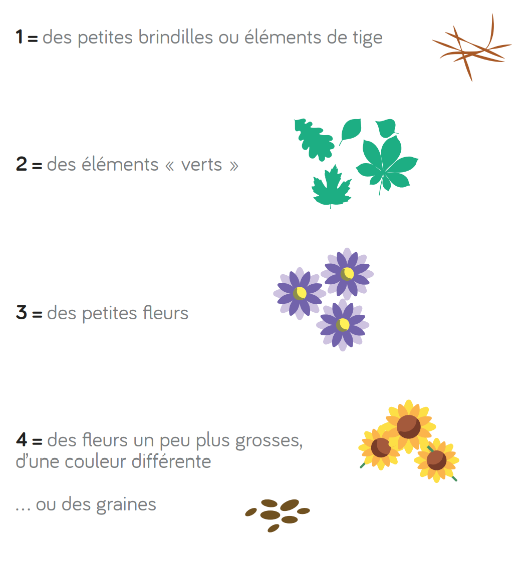 code fleur pixel