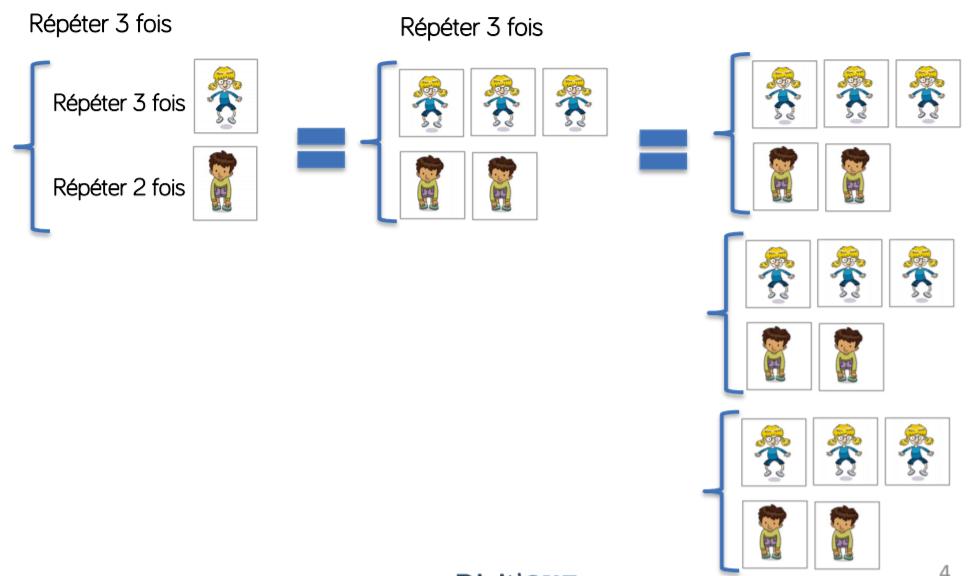 chorégraphie-algorithme-enfant