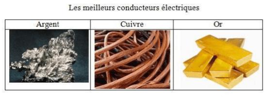 conducteur electrique