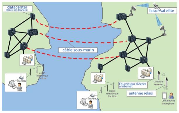 carte-cable-fibre-optique