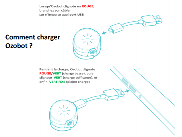 chargement-ozobot