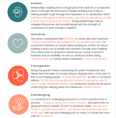 The four Co-Pro Collective values - human, inclusive, transparent and challenging - are shown in an extract of the report