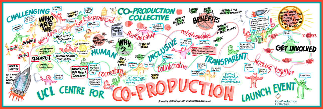A live illustration of the Co-Production Collective launch, c. Anna, New Possibilities