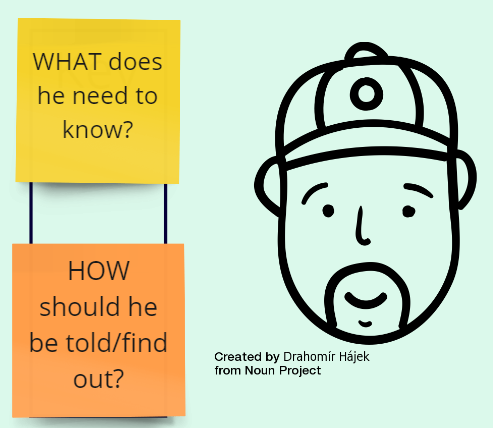 A drawing of a man with two post-its next to him saying 'what does he need to know' and 'how should he find out'