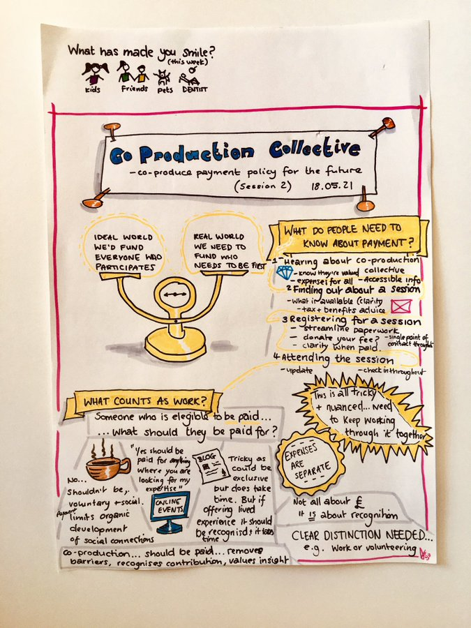 A sketch note of Ali's reflections on the session, with lots of writing and drawing exploring the ideas discussed in this blog.