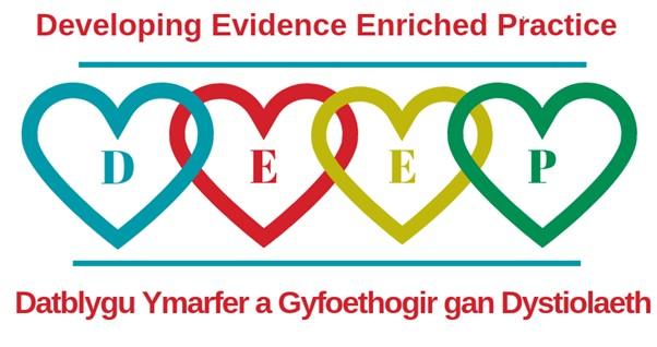 Illustration showing four interlinked hearts, blue, red, yellow, and green. They spell out deep which is the name of the programme at Swansea University