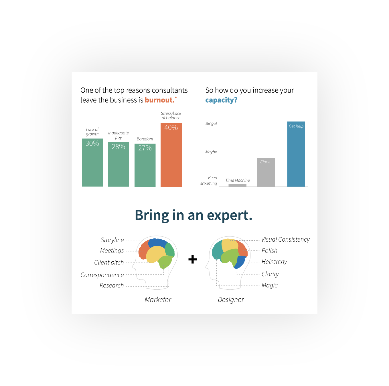 Charts and graphs examples