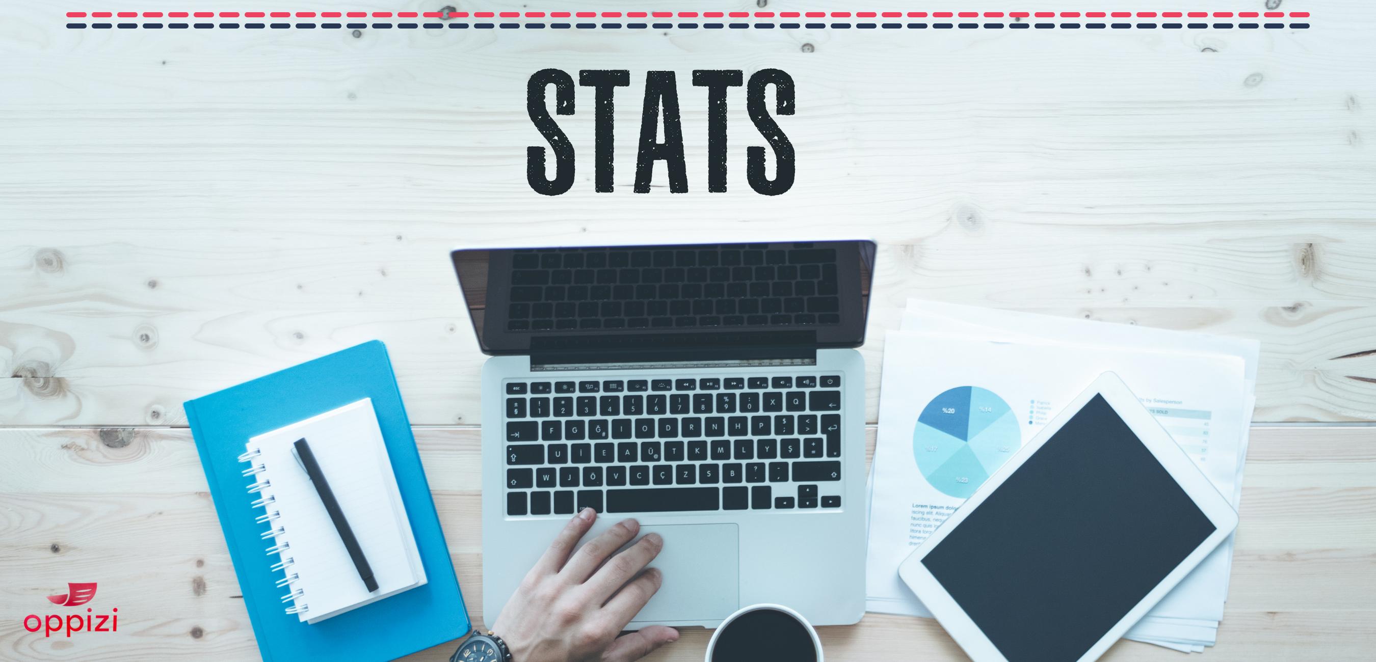 3 statistics to help you focus your offline marketing efforts