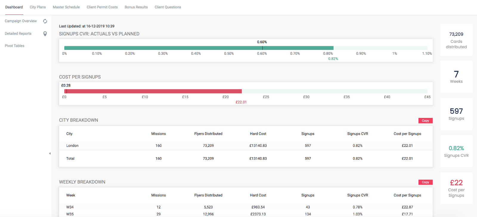 The Oppizi dashboard is designed with the user in mind. It's straightforward to use.
