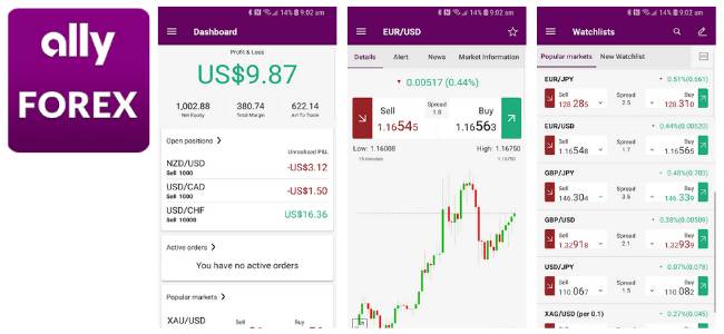 Ally Investment App Images